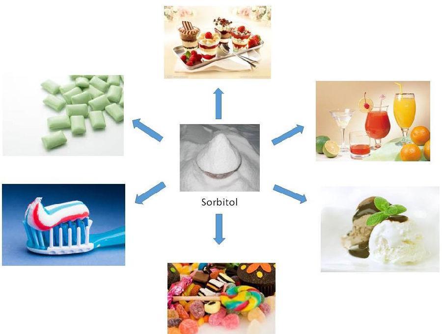 فروش آنلاین سوربیتول ویژه مراکز تولیدی (Sorbitol)